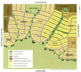 The Greenways Subdivision of Amarillo real estate