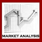 Market Analysis Information for Dallas Area Real Estate