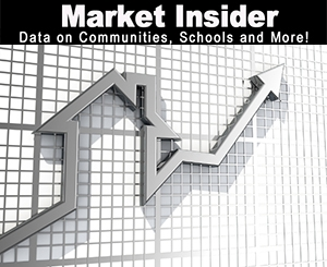 Market Information for Little Rock, North Little Rock, Benton, Maumelle