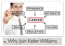 Keller Williams Indianapolis