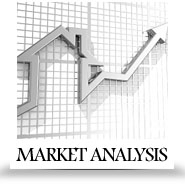 Richmond Market Analysis | The Kane Team