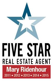 Char Meck Property Search