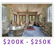 Search all available Pennsylvania homes for sale $200K - $250K in State College, Bellefonte and surrounding areas.