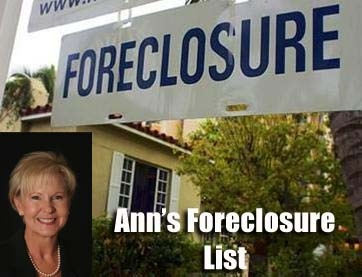 Foreclosures Hendersonville-Gallatin-Nashville