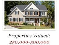 250K - 500K Homes