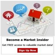 Get Market Dtata Here