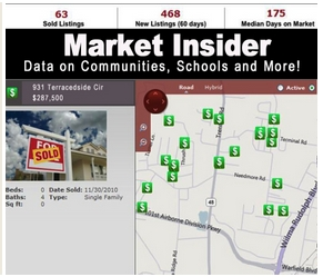 The Market Insider for Northeast Ohio