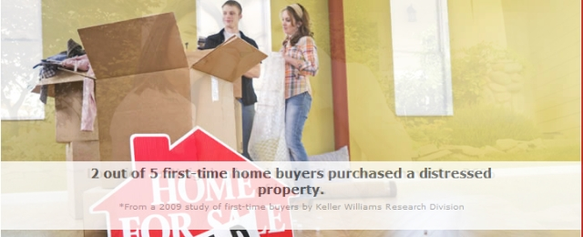 Capital District Foreclosures