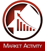 Market Statistics and Analysis for Pikesville, Mt Washington, Baltimore, Hamilton, Rosedale, Parkville, Nottingham, Towson, Owings Mills, Catonsville, Stevenson