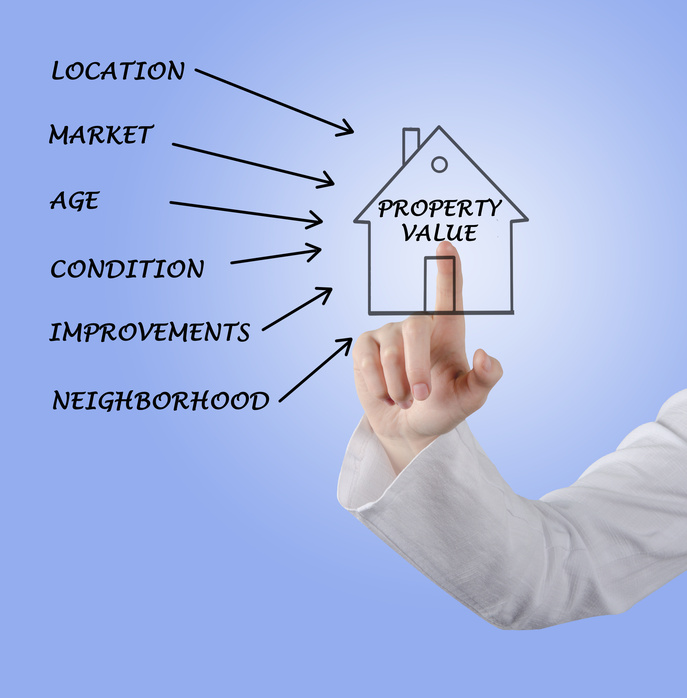 Important factors when you choose a home to buy or for investment