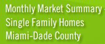 Real Estate Statistics Florida Miami-Dade county Single Family Homes
