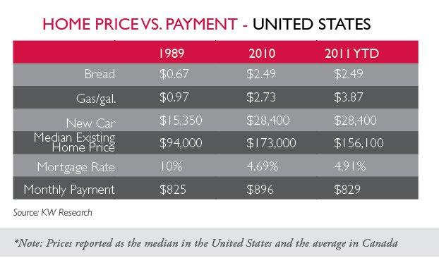 HomePrice_Payment_US (2)