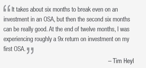 "Tim Heyl says, "" It takes about six months to break even on an  investment in an OSA, but then the second six months  can be really good. At the end of twelve months, I was  experiencing roughly a 9x return on investment on my  first OSA."
